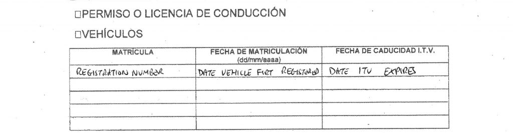 change registered address of vehicle in Spain