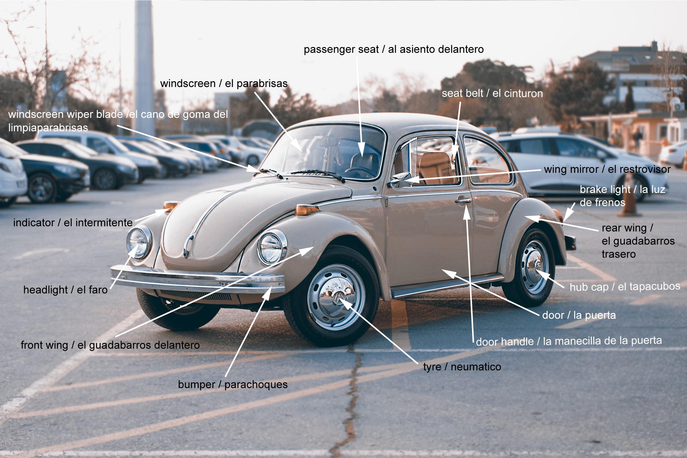 Car Insurance Spain